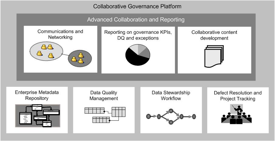collab_governance