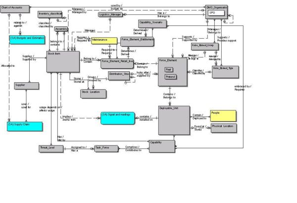 electrical diagram toyota scion html